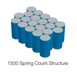 1500 Spring Count Structure