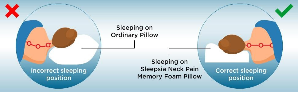 Improves Your Sleeping Posture