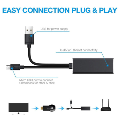 Fire TV Stick HD 480 Mbps Micro USB2.0 To RJ45 Ethernet Adapter 10/100 Mbps