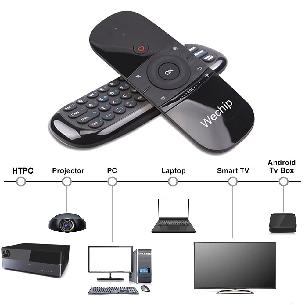 W1 2.4G Air Mouse Wireless Keyboard 6-Axis Motion Sense IR Learning Remote Control w/ USB Receiver