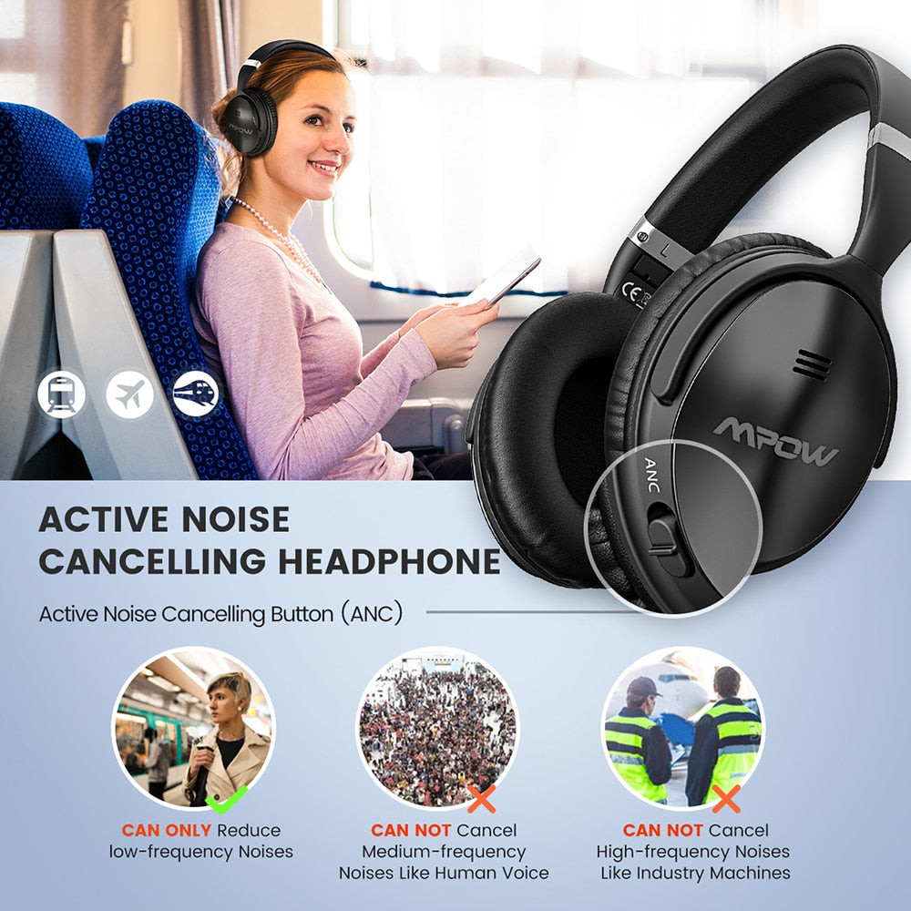 Mpow H5/ H5 2nd Gen Bluetooth Headphones Over-ear ANC HiFi Stereo Wireless  Headphone With Mic For