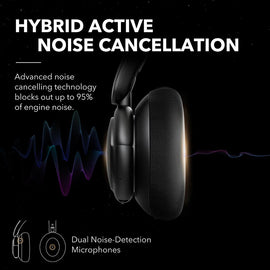 Anker Life Q30 Hybrid Active Noise Cancelling Headphones with Multiple Modes, 40H Playtime