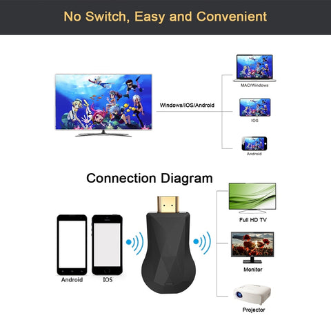 WiFi Wireless Display Smart TV HD Dongle Airplay TV Receiver Miracast