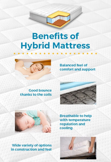 Benefits of a Hybrid Mattress
