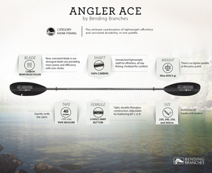 BB Angler Ace