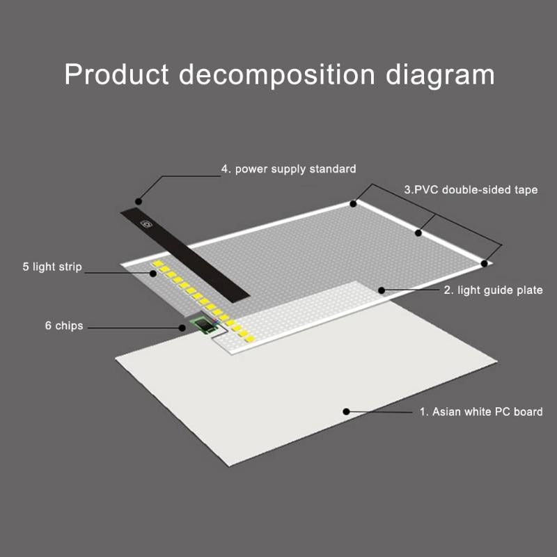 LED Light Box Tracing and Drawing Graphic Tablet – ULNEED