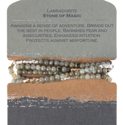Labradorite - Stone of Magic
