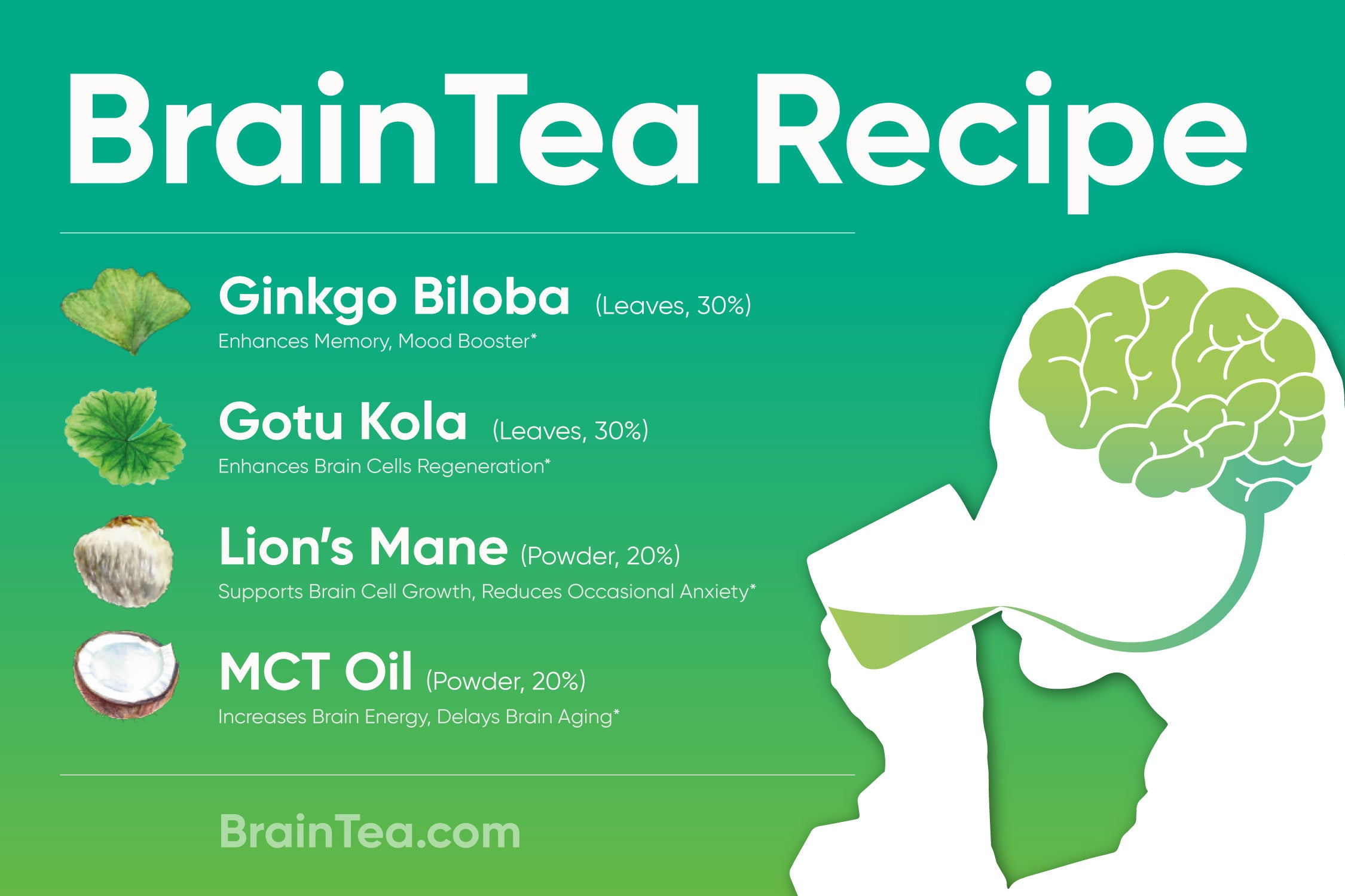 Jim Kwik Brain Tea Recipe
