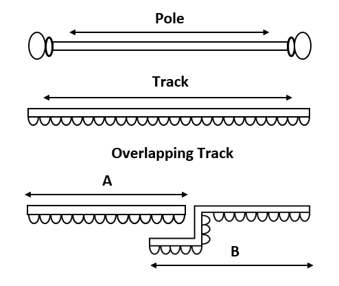 How to measure the curtain track or pole