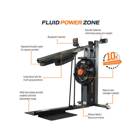 First Degree Fitness FluidPowerPRESS