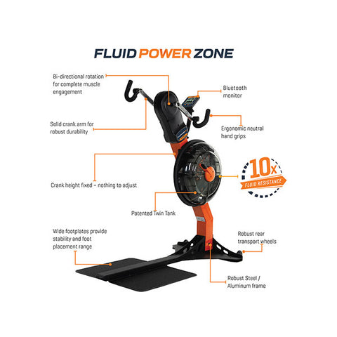 First Degree Fitness FluidPowerUBE