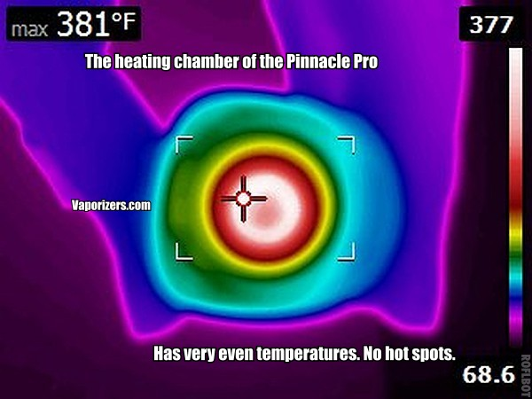 Pinnacle Pro FLIR thermal image