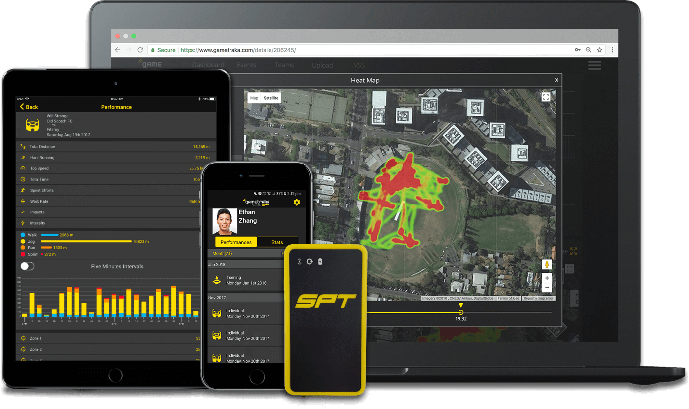 Sports GPS Tracker and Software Sports Performance Tracking