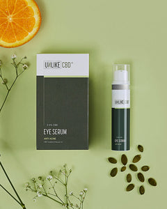 Anti Acne Eye Serum (2.5%, 375mg CBD) | 15ml