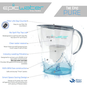 Wholesale Epic Pure Water Filter Jug | Navy Blue | 8 units
