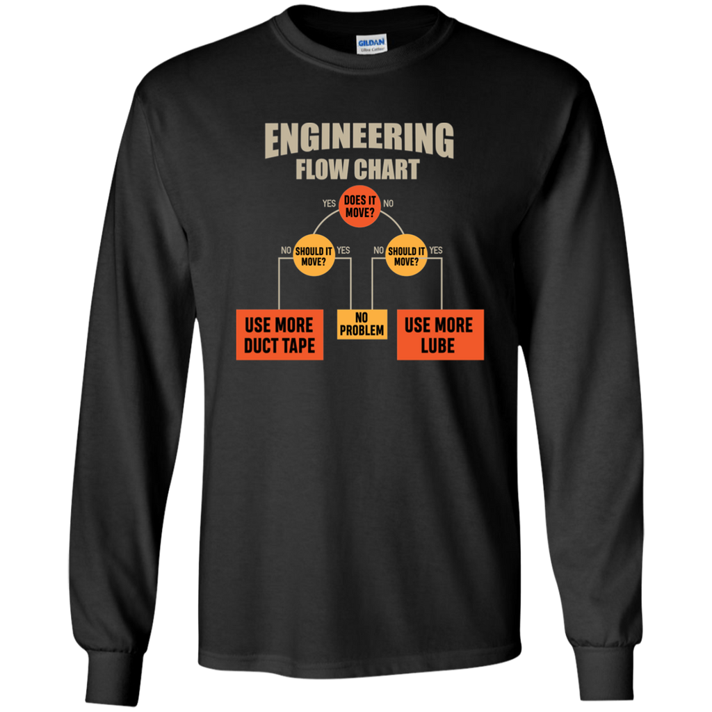 Engineering Flow Chart. Science and Math Long Sleeve T-Shirt