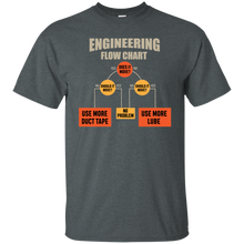 Load image into Gallery viewer, Engineering Flow Chart Math and Science T-Shirt