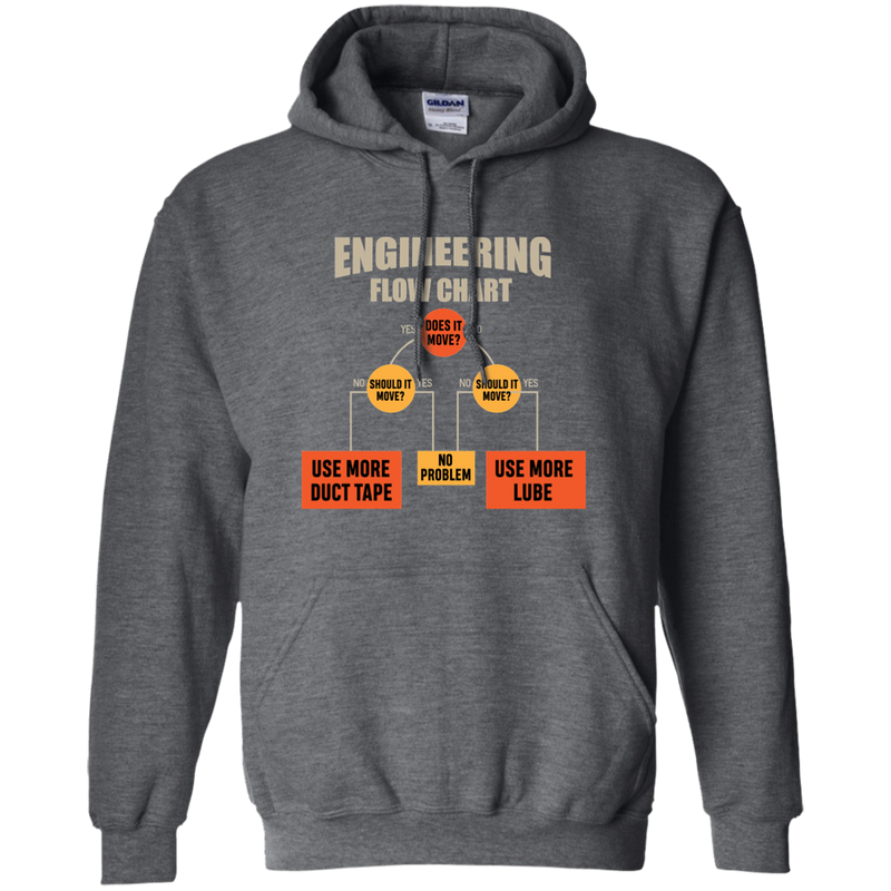 Engineering Flow Chart. More Duct Tape Or More Lube? Science & Math Hoodie