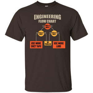 Engineering Flow Chart Math and Science T-Shirt