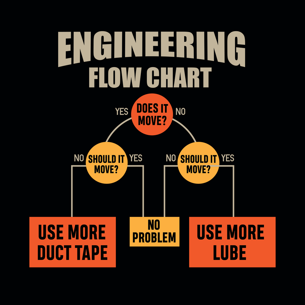 Engineering Flowchart. More Duct Tape or More Lube? Woman's Science & Math Tank Top