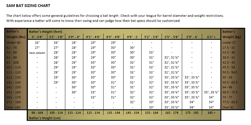 Sam Bat sizing chart - version 3 copy
