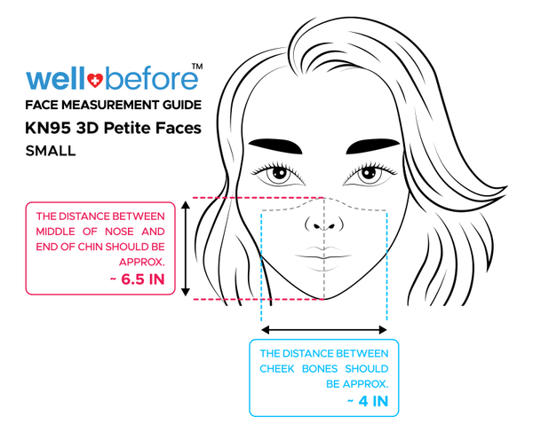 WellBefore Petite Faces KN95 3D Face Measurement Guide Small