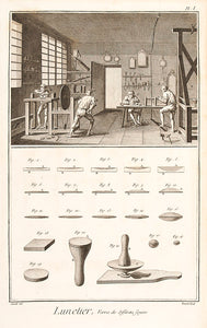 Lunettier (Spectacles-making
