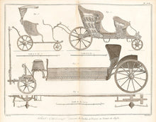 Load image into Gallery viewer, Sellier-Carrossier (Saddler and Carriage Maker