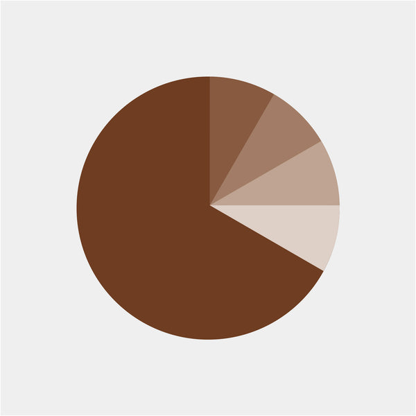 Colour Trend Gold Brown
