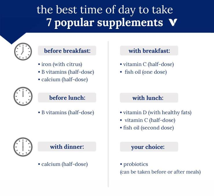 What is the best time to take supplements