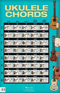 Ukulele Chords Poster freeshipping - Aloha City Ukes