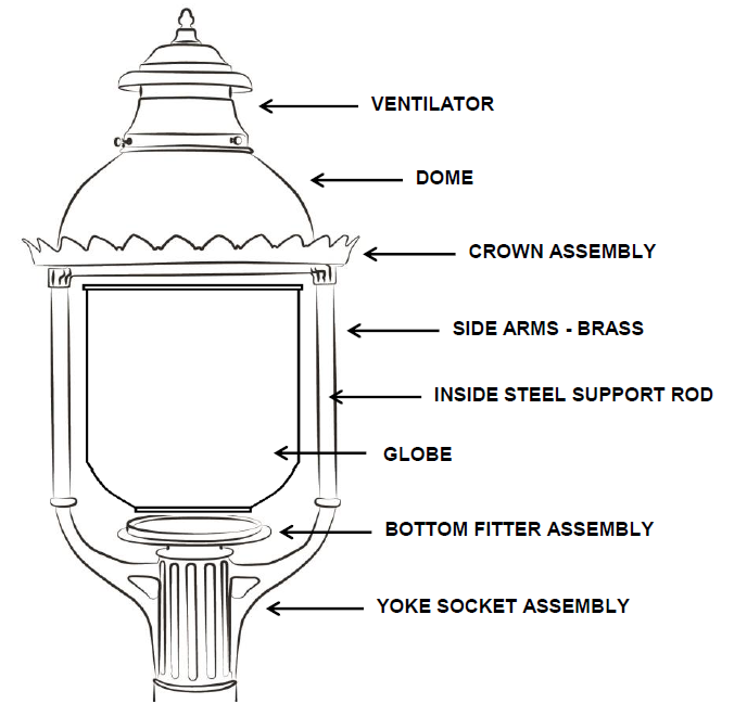 AGLW - The Boulevard Pier Mount Gas Light - 3600R