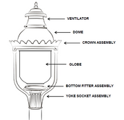 AGLW - The Victorian Wall Mount Gas Light - 4200W