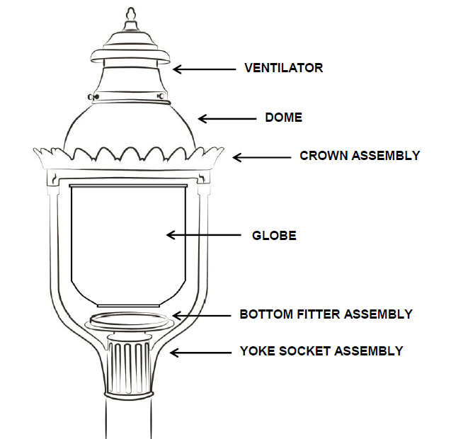 AGLW - The Victorian Post Mount Gas Light - 4200H