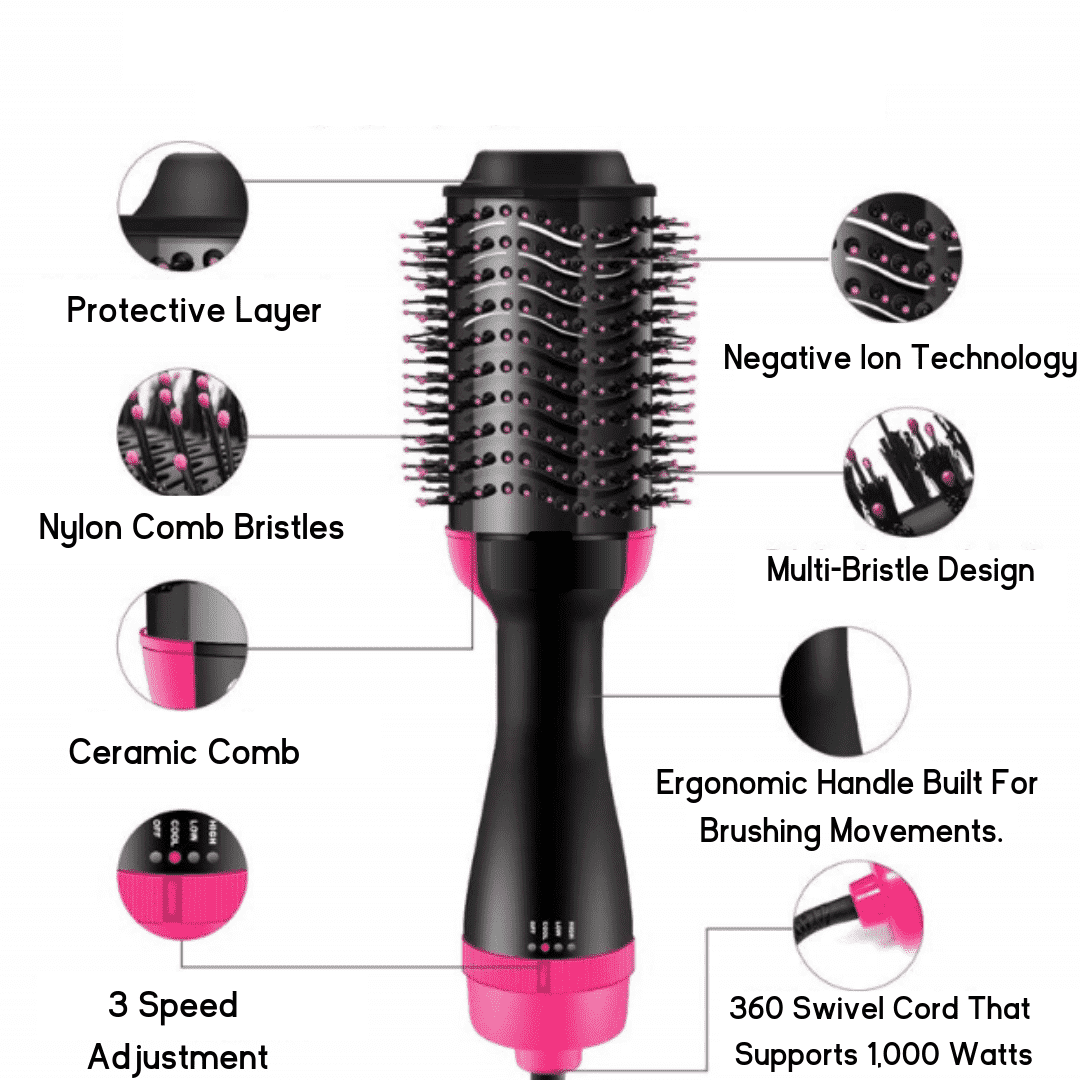 Premium Hair Dryer And Volumizer - shopthara.com