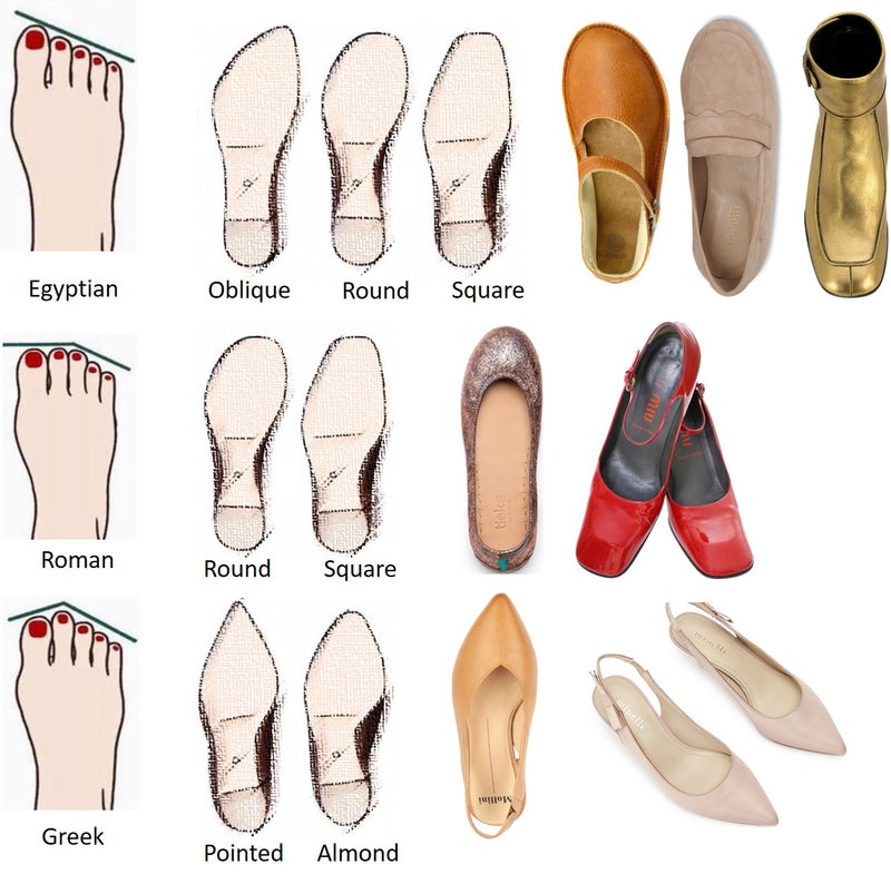 How To Choose The Right Shoes -- What Is Your Foot Shape?