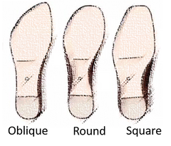 Figure 3. Recommended shoe shapes for Egyption foot