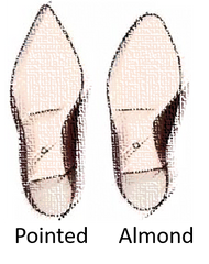 Figure 4. Recommended shoe shapes for Greek foot