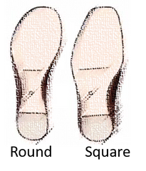 Figure 2. Recommended shoe shapes for Roman foot