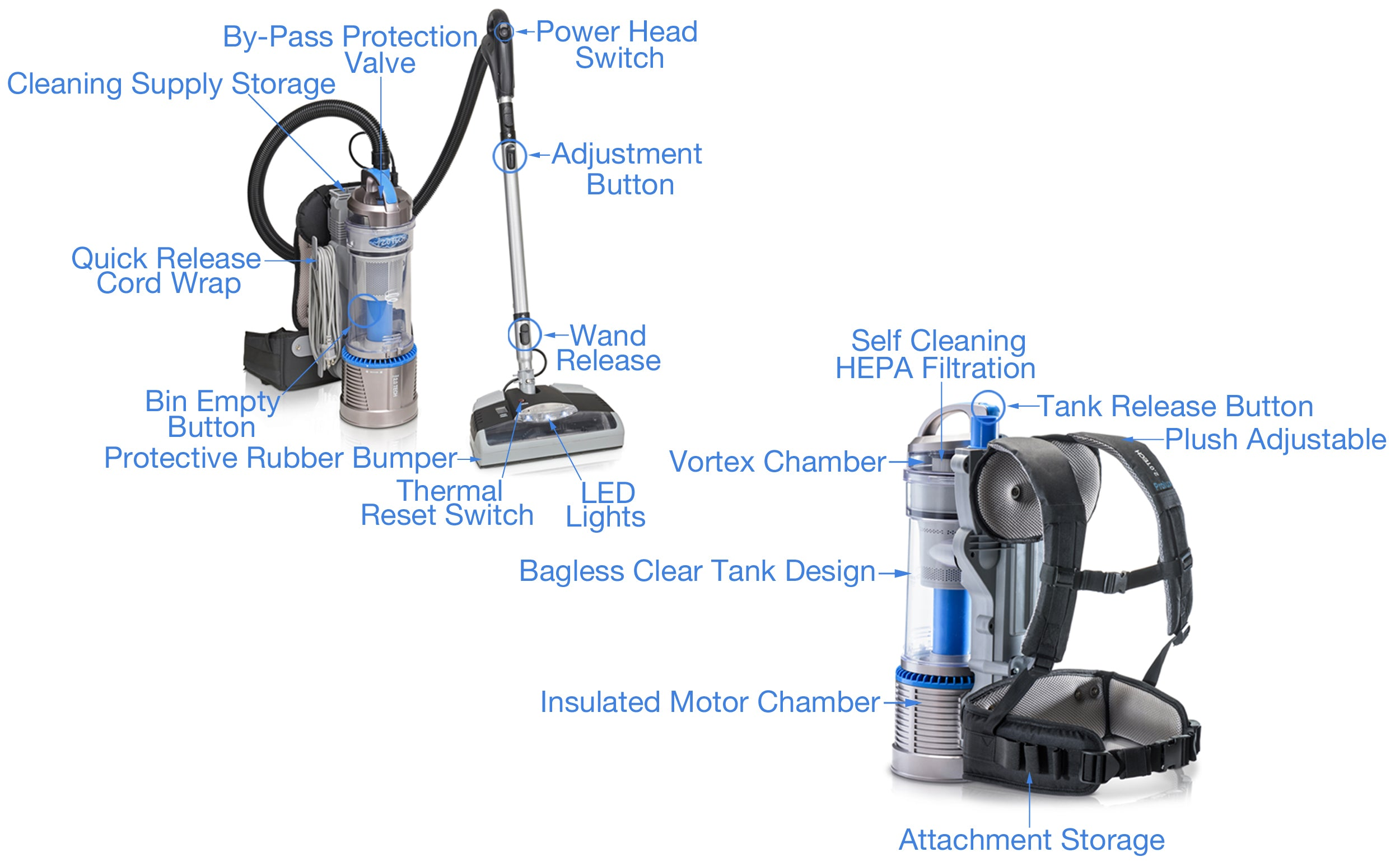 Backpack Vacuum Cleaners Greatvacs This Is Gooda Vaccuum Wiper Switch Cable Operated There No