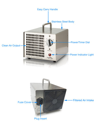 Demo Model Save 20% Stainless Steel Compact Odor Eliminating Commercial Ozone Generator by New Comfort