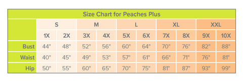 Peaches Plus Size Chart