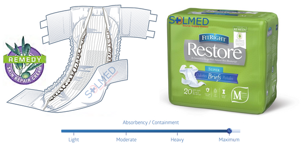 Incontinence Pad, Buy Incontinence Pads, Incontinence Briefs, Buy Incontinence Briefs, Buy Adult Nappies, Adult Nappies, Adult Pads, Buy Adult Toilet Pads, Fitright, Fitright Restore, Fitright Briefs, Fitright Incontinence Pads, Aged Care Nappies, Absorbent Pads, Buy Incontinence Pads Online, Fitright Plus, NDIS, NDIS Consumables, NDIS Pads