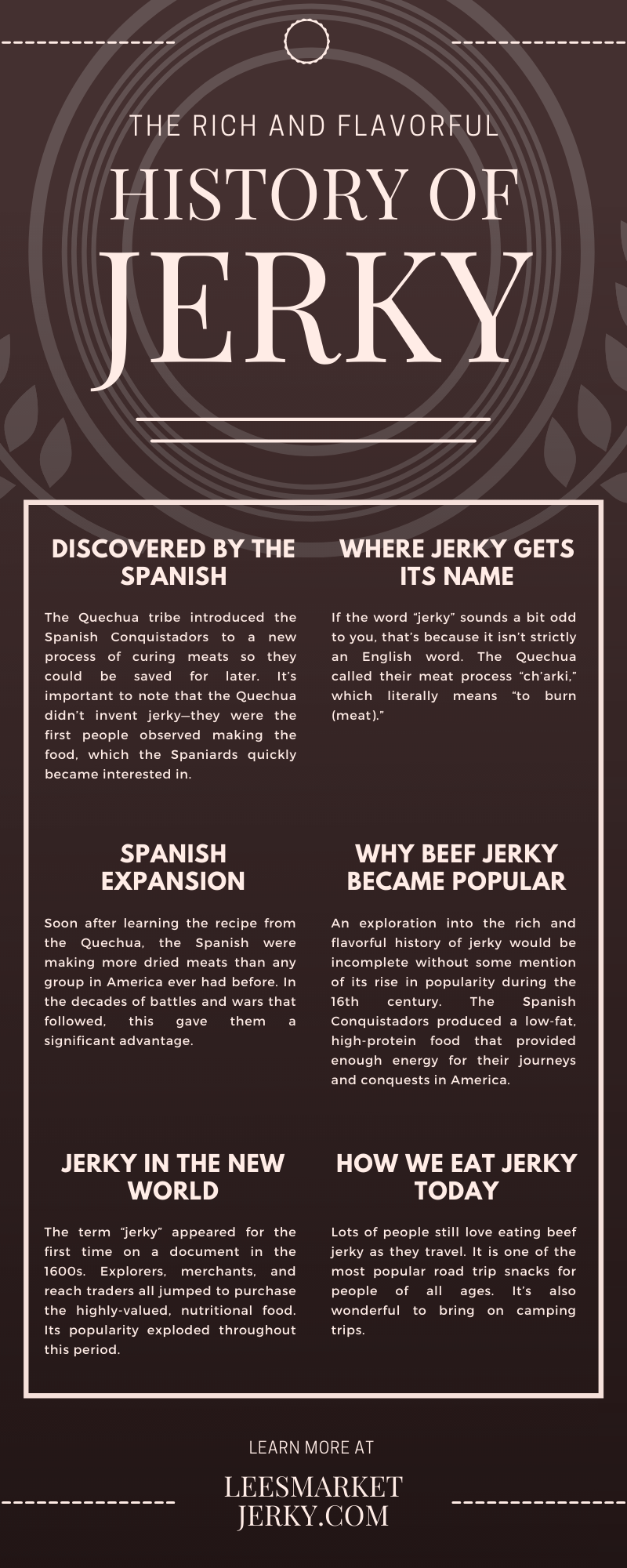 The Rich and Flavorful History of Jerky