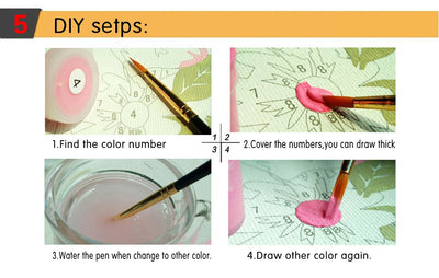 Simple Paint by Numbers Kit