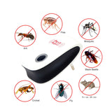 Best Ultrasonic Electronic Mouse Repeller - Insect Repeller