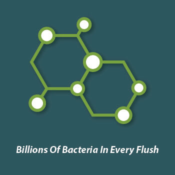 billions of bacteria with every flush, Septic System Digester Puck.
