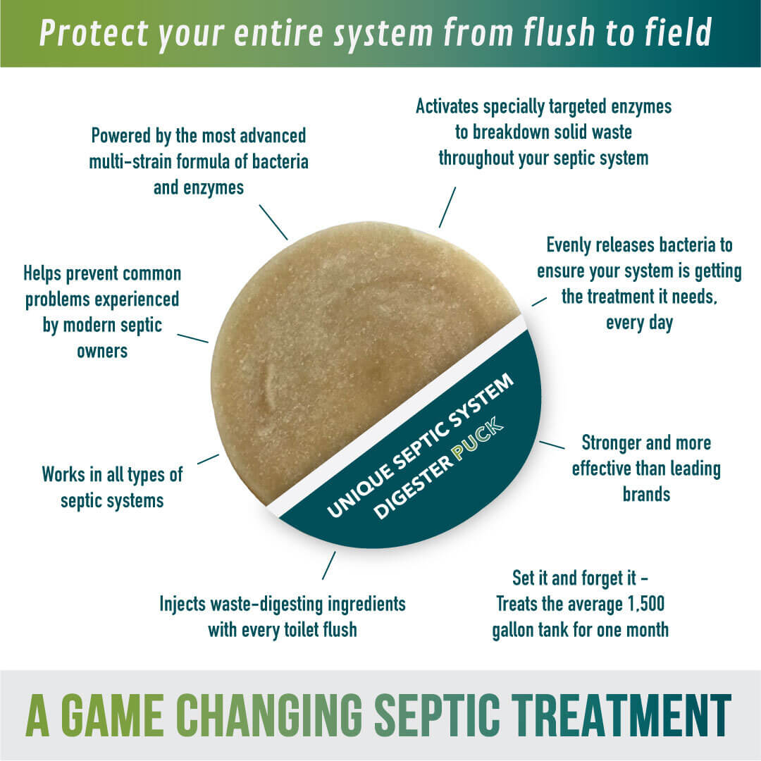Septic System Digester puck innovation and technical information. The Best Septic System Treatment. Unique Drain + Septic