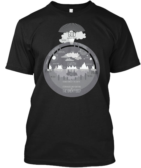Ancient Hebrew Universe - Flat Earth Firmament - femerch