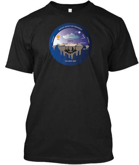 Ancient Flat Earth Cosmology - femerch